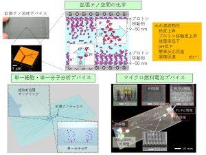 東京大学大学院工学系研究科 応...
